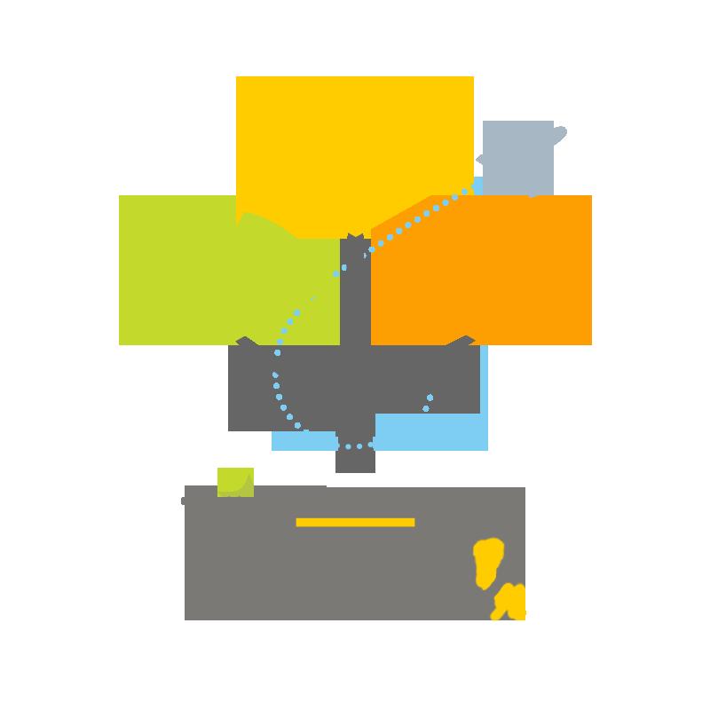 PCN南大阪